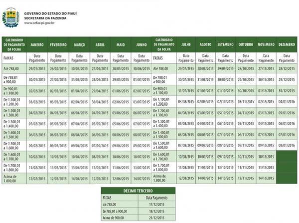 Tabela de pagamento(Imagem:Reprodução)