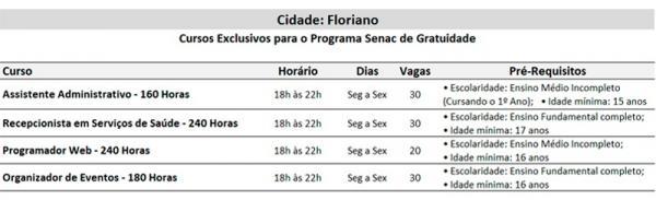 Nova oferta de cursos do Programa Senac Gratuidade(Imagem:Divulgação)