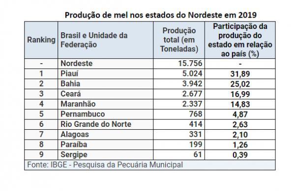 IBGE(Imagem:Divulgação)