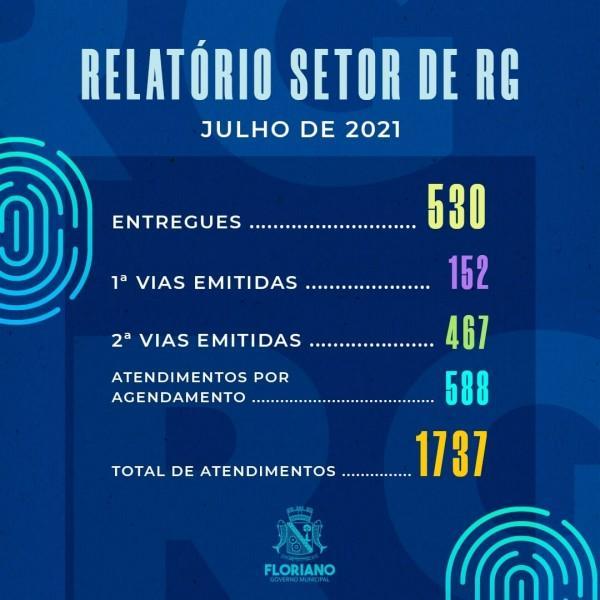 Setor de RG mantém boa procura de atendimentos no mês de julho(Imagem:Divulgação)