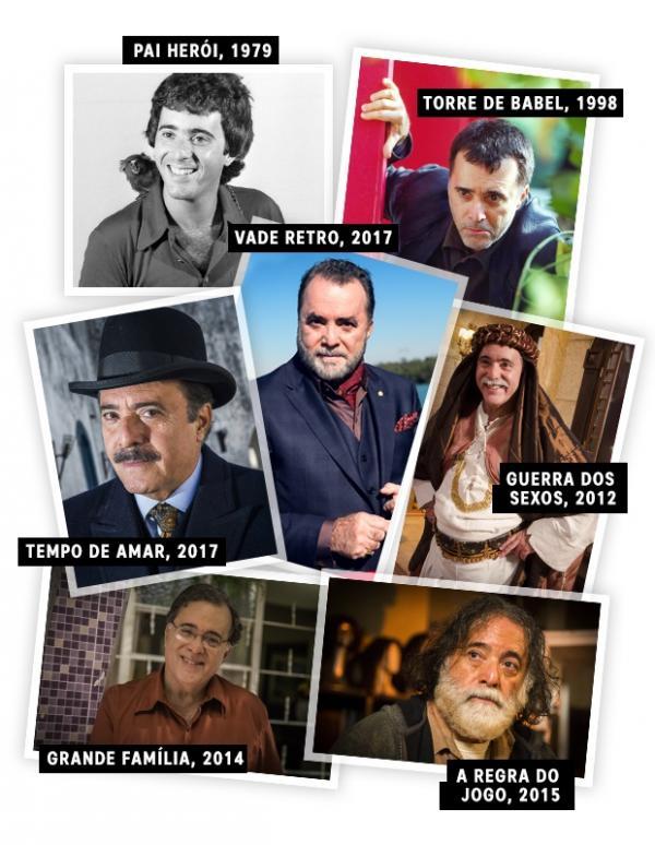 Tony Ramos com diferentes caracterizações ao longo da carreira.(Imagem:Divulgação/TV Globo)